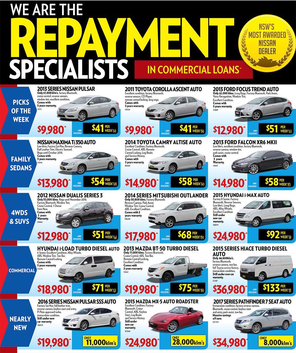 Repayment specialists